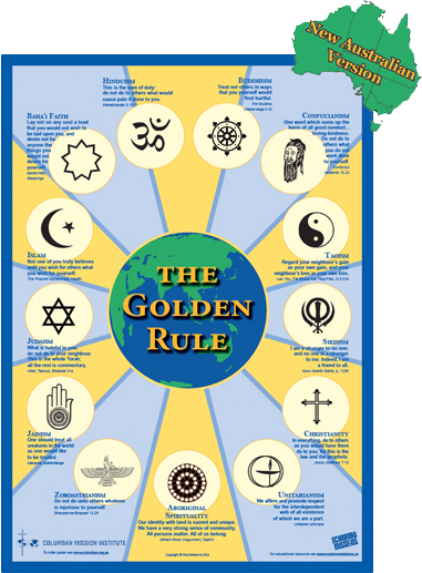 The Golden Rule Poster - Various religions in the world